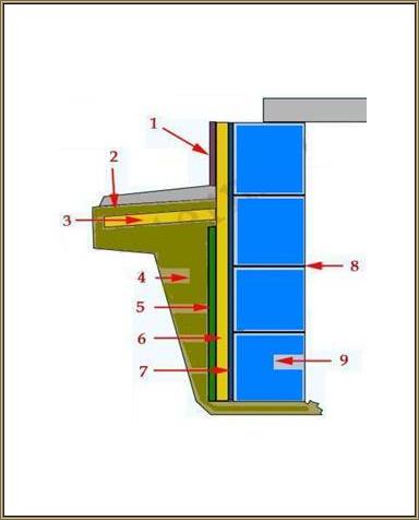 quel est le meilleur isolant pour un camion devis artisans. Black Bedroom Furniture Sets. Home Design Ideas